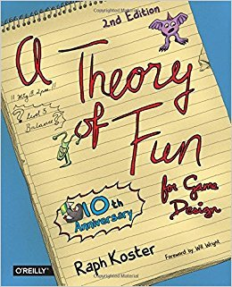 A Theory of Fun for Game Design Pdf